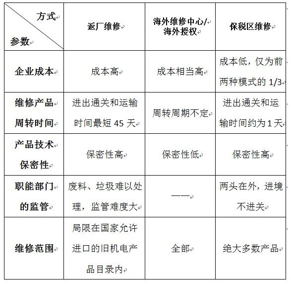 经典案例:亚搏体育苹果版官方下载维修——建立国际售后服务体系配图.png